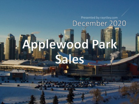 Applewood Park Housing Market Update December 2020