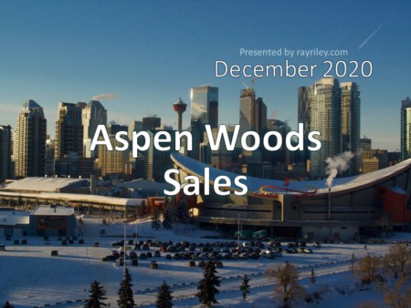 Aspen Woods Housing Market Update December 2020