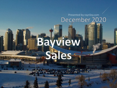 Bayview Housing Market Update December 2020