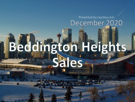 Beddington Heights Housing Market Update December 2020