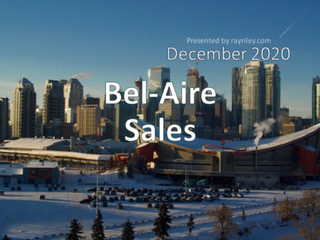 Bel-Aire Housing Market Update December 2020