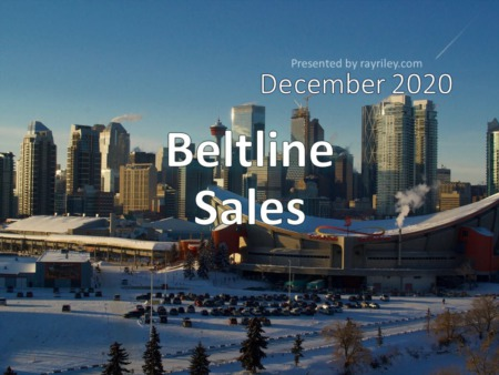 Beltline Housing Market Update December 2020