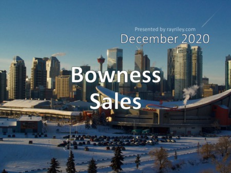 Bowness Housing Market Update December 2020