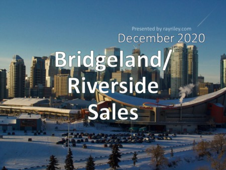 Bridgeland/Riverside Housing Market Update December 2020
