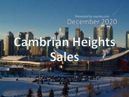 Cambrian Heights Housing Market Update December 2020