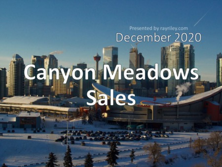 Canyon Meadows Housing Market Update December 2020