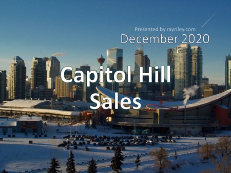 Capitol Hill Housing Market Update December 2020