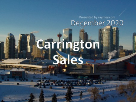 Carrington Housing Market Update December 2020