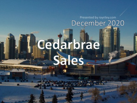 Cedarbrae Housing Market Update December 2020