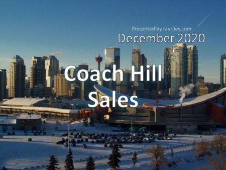Coach Hill Housing Market Update December 2020