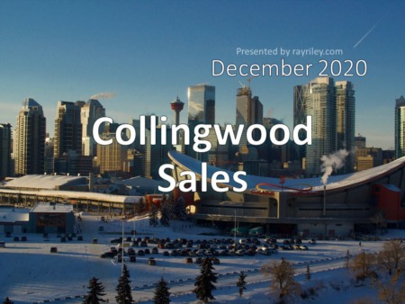 Collingwood Housing Market Update December 2020