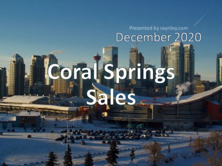 Coral Springs Housing Market Update December 2020