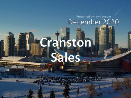 Cranston Housing Market Update December 2020