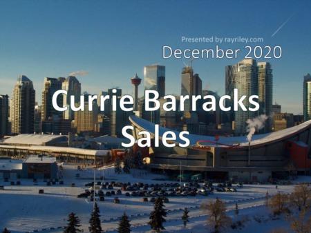 Currie Barracks Housing Market Update December 2020