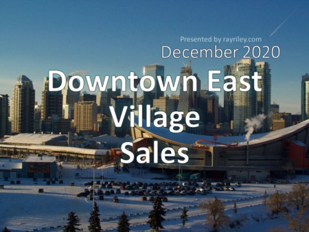 Downtown East Village Housing Market Update December 2020
