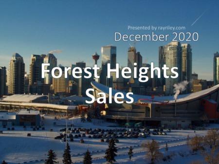 Forest Heights Housing Market Update December 2020