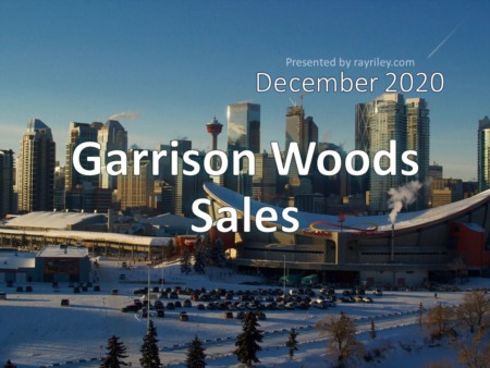 Garrison Woods Housing Market Update December 2020