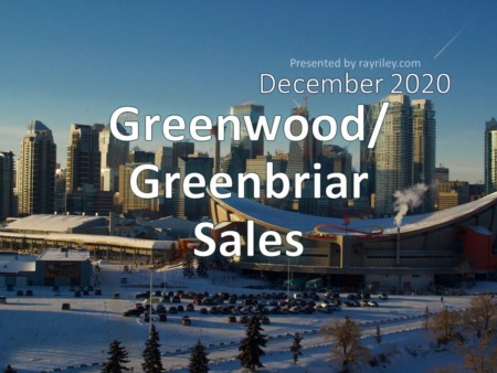 Greenwood/Greenbriar Housing Market Update December 2020