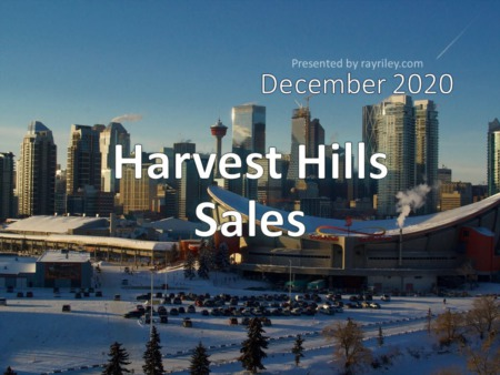 Harvest Hills Housing Market Update December 2020