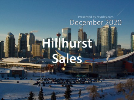 Hillhurst Housing Market Update December 2020