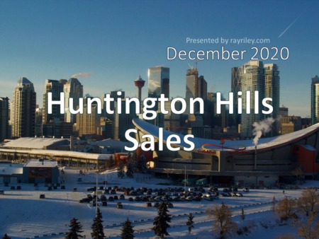 Huntington Hills Housing Market Update December 2020