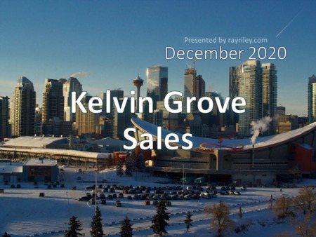 Kelvin Grove Housing Market Update December 2020