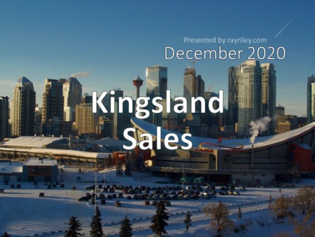 Kingsland Housing Market Update December 2020