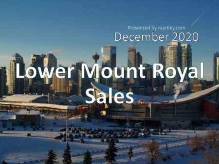 Lower Mount Royal Housing Market Update December 2020