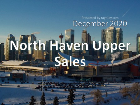 North Haven Upper Housing Market Update December 2020
