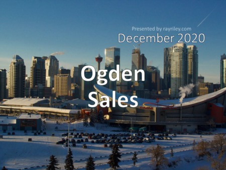 Ogden Housing Market Update December 2020