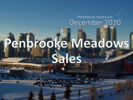 Penbrooke Meadows Housing Market Update December 2020