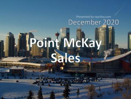 Point McKay Housing Market Update December 2020