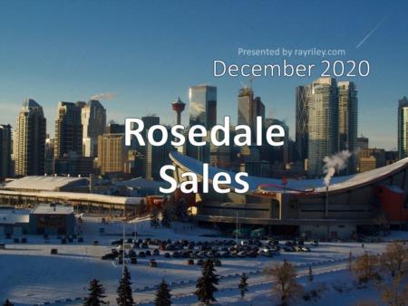 Rosedale Housing Market Update December 2020