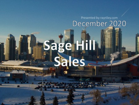 Sage Hill Housing Market Update December 2020