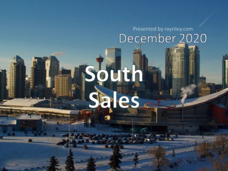 South Calgary Housing Market Update December 2020