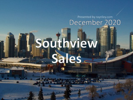 Southview Housing Market Update December 2020