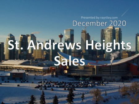 St. Andrews Heights Housing Market Update December 2020