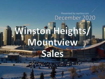 Winston Heights/Mountview Housing Market Update December 2020