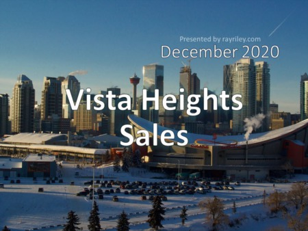 Vista Heights Housing Market Update December 2020