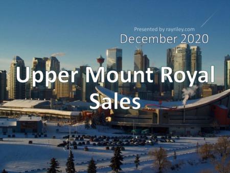 Upper Mount Royal Housing Market Update December 2020