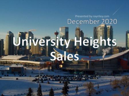 University Heights Housing Market Update December 2020