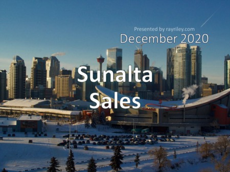 Sunalta Housing Market Update December 2020