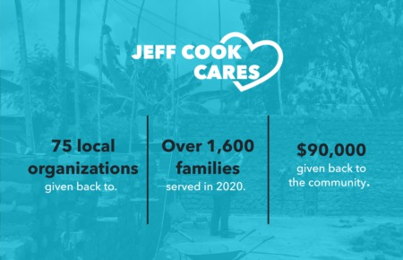 Jeff Cook Cares: How We Served in 2020