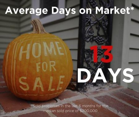 October Eastern North Carolina Market Report