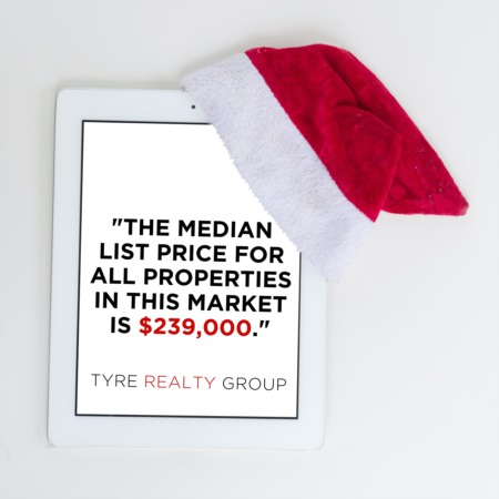 December Eastern North Carolina Market Report