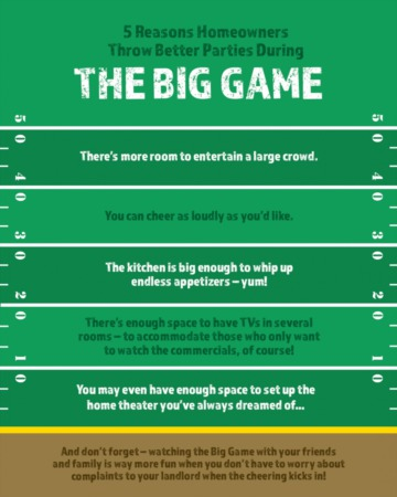 Portland Area Home Sales | 5 Reasons Homeowners Throw Better Parties During the Big Game