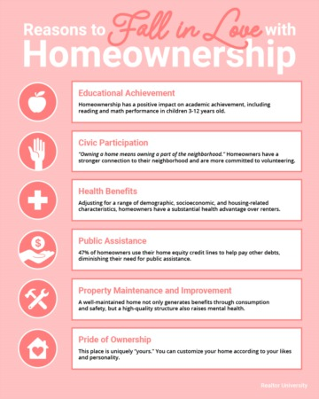 Portland Area Home Sales |Reasons to Fall in Love with Homeownership