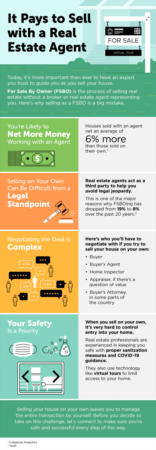 Portland Area Home Sales | It Pays to Sell with a Real Estate Agent [INFOGRAPHIC]
