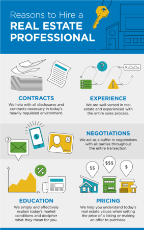 Portland Area Home Sales | Reasons to Hire a Real Estate Professional [INFOGRAPHIC]