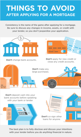 Portland Area Home Sales | Things to Avoid after Applying for a Mortgage [INFOGRAPHIC]